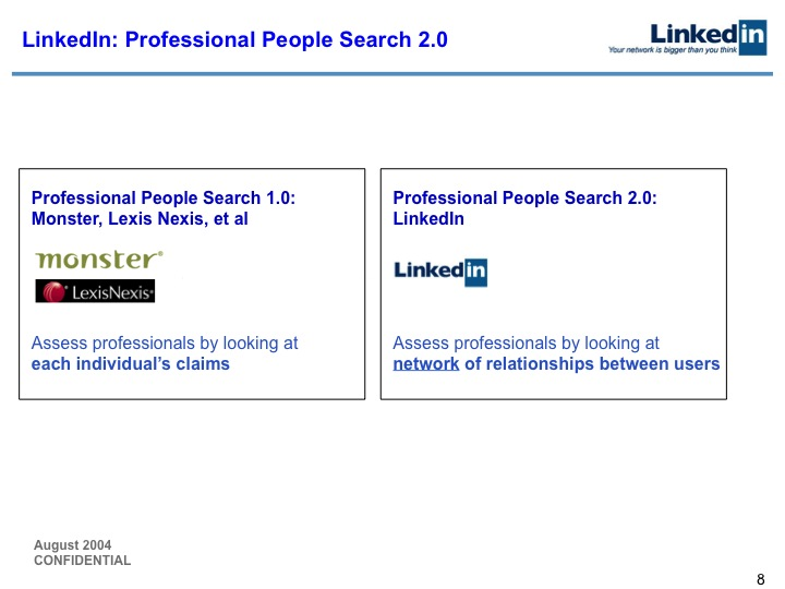 LinkedIn Series B Pitch Deck to Greylock: Slide 8