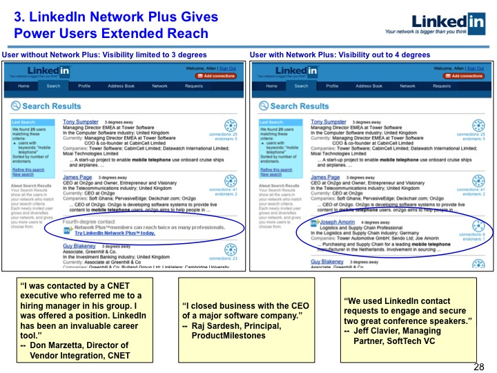 LinkedIn Series B Pitch Deck to Greylock: Slide 28